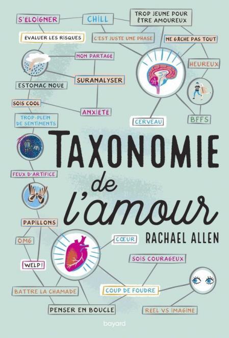 Taxonomie de l amour